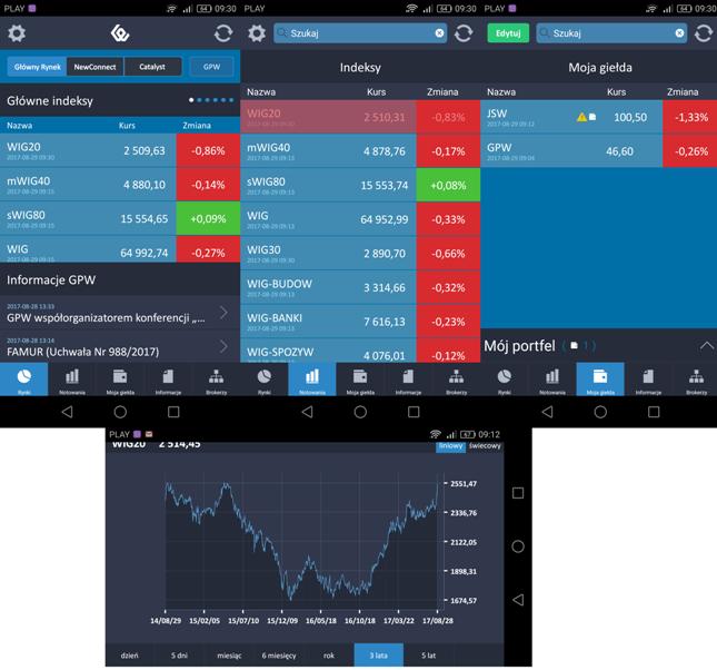 Jak kupić akcje: 11 niezbędnych wskazówek inwestycyjnych w akcje dla początkujących