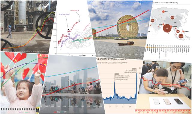 26 wykresów o Chinach, które warto zobaczyć