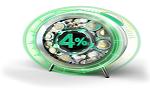 Sprawdź, jak działa Kontoaktywator i zyskaj 4%