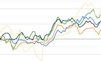 Inflacja w Polsce drgnęła, ale wciąż jest bardzo niska