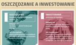 Oszczędzanie vs inwestowanie [infografika]
