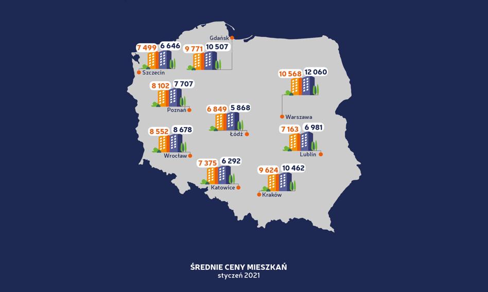 Ceny mieszkań rosną, ale znacznie wolniej niż w poprzednich latach. Nowy raport Bankier.pl i Otodom