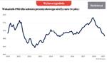 Odczyty PMI za styczeń potwierdzają obawy pesymistów [Wykres tygodnia]