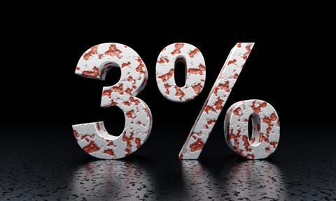 3 proc. rocznie ponownie na kontach oszczędnościowych [Ranking Bankier.pl]