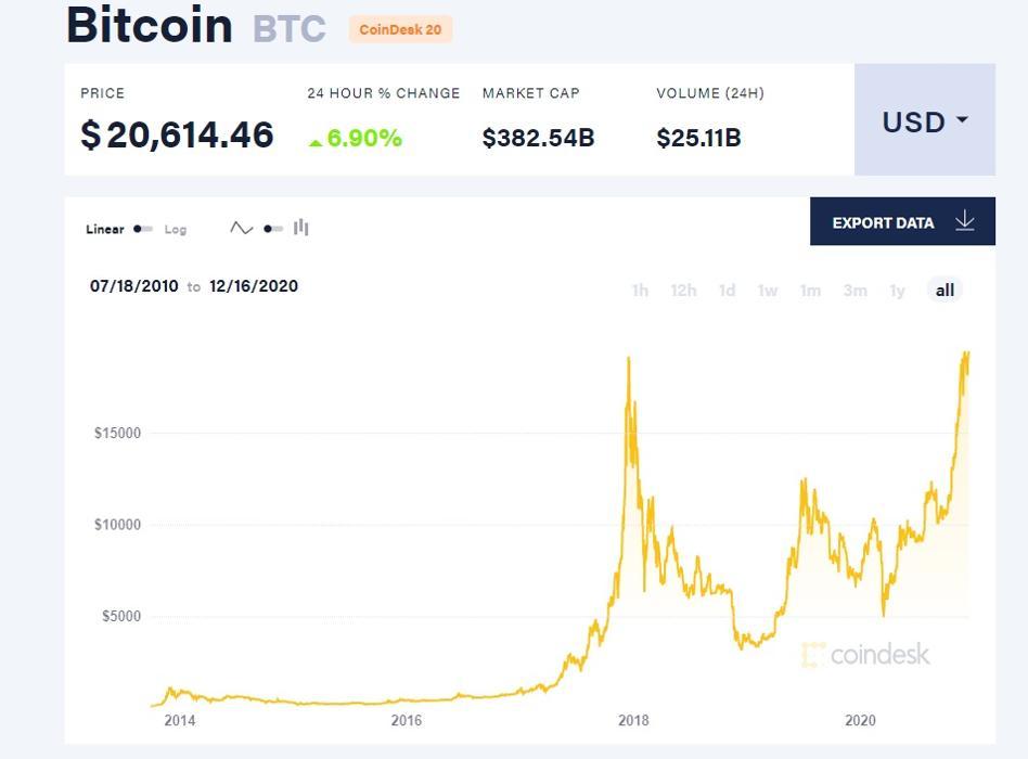 0 045 btc a usd forum parlare bitcoin