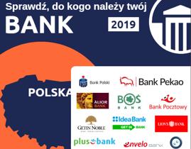 Polskie podium w PKB, bilionowe długi i do kogo należy bank