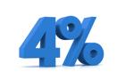 4% w skali roku. Od 1000 zł! Otwórz w 5 minut
