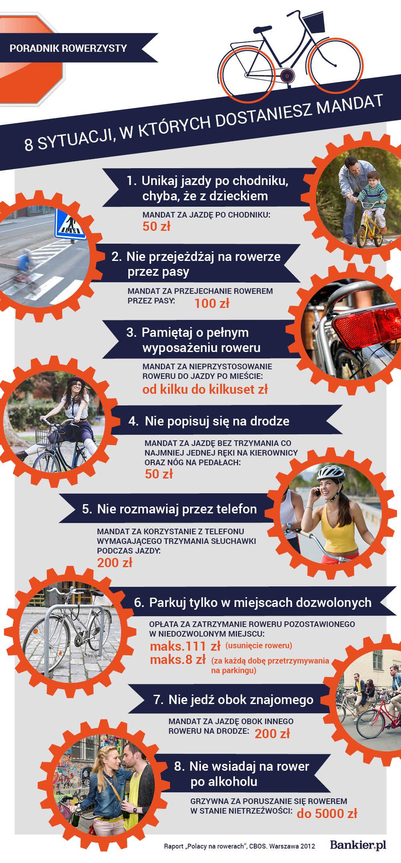 Poradnik rowerzysty - 8 sytuacji, w których dostaniesz mandat - infografika