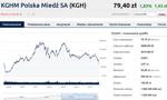Odważna rekomendacja: 150 zł za akcję KGHM
