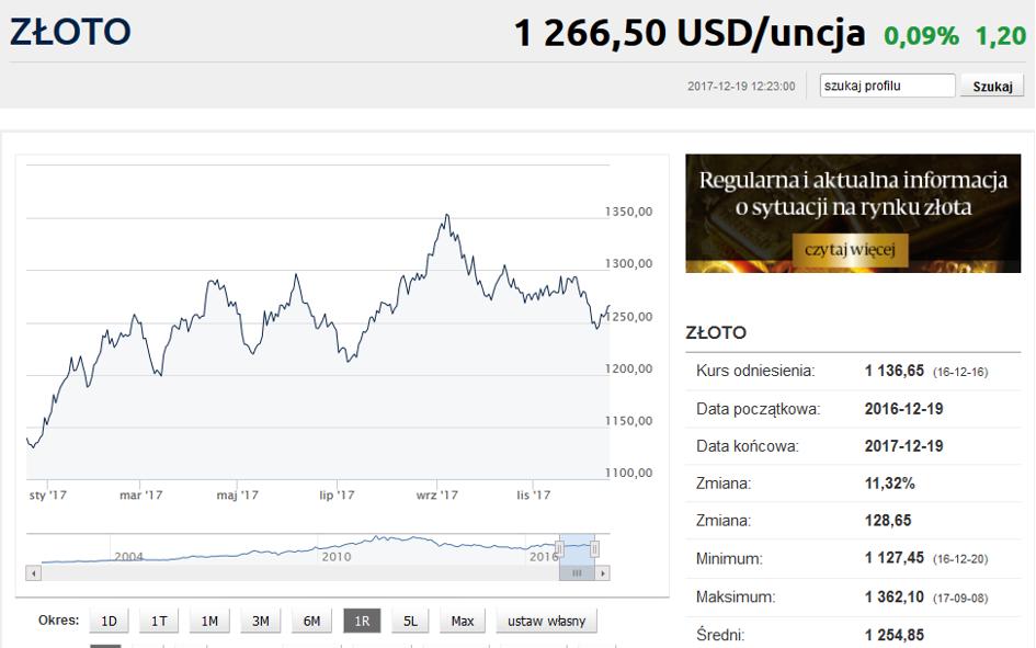 bitcoin zloto xxi wieku opiniie)