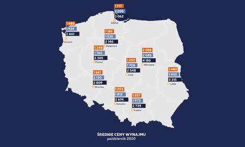 Śmielsze podwyżki na rynku najmu. To cisza przed burzą? Nowy raport Bankier.pl i Otodom