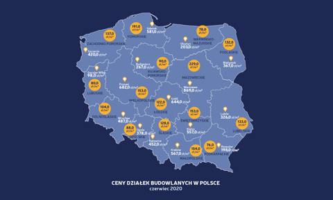 Ceny ofertowe działek budowlanych wystrzeliły. Nowy raport Bankier.pl i Otodom
