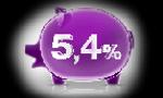 Gwarancja zysku 5,4% jak na lokacie!