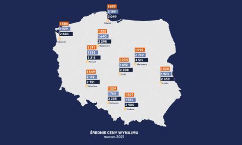 Podwyżki stawek wróciły na rynek najmu. Nowy raport Bankier.pl i Otodom