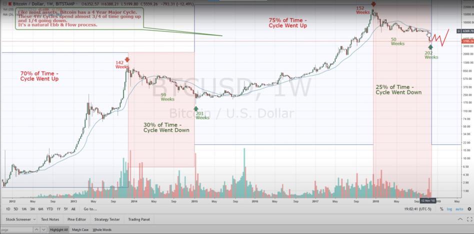 btc pvt ltd bitcoin trading bot software