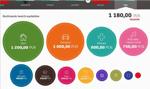 Klienci Pekao dostaną narzędzie do analizy budżetu domowego