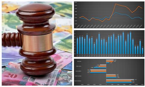 Giełdowe banki pozytywnie zaskakują fatalnym kwartałem