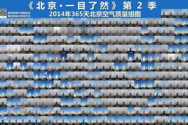 Niebo nad Chinami we wszystkie dni 2014 roku