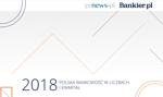 Polska bankowość w liczbach – I kw. 2018 [Raport]