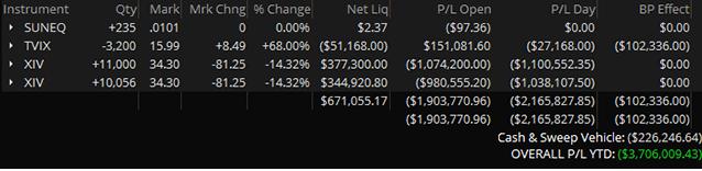 Zrzut ekranu z rachunku inwestycyjnego jednego z inwestorów, który poniósł straty na inwestycji w XIV.