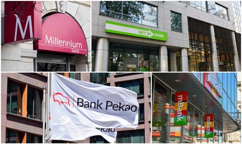 Banki się cieszą z wyroku TSUE