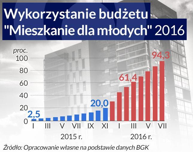 infografika: Dariusz Gąszczyk