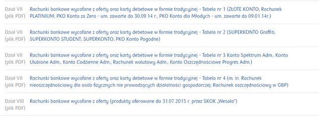 Bank PKO BP: 5 działów z rachunkami wycofanymi z oferty.