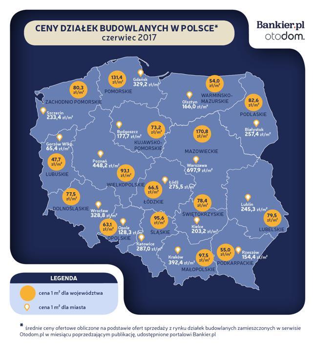 Ceny ofertowe działek budowlanych – czerwiec 2017 [Raport Bankier.pl]