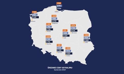Wynajmujący zrewidowali stawki w ogłoszeniach. Nowy raport Bankier.pl i Otodom