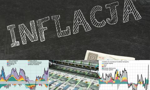 10 wykresów z raportu NBP o inflacji, które warto zobaczyć