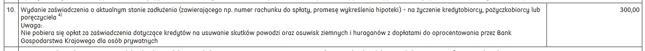 """Fragment cennika PKO BP - """"Wydanie zaświadczenia o aktualnym stanie zadłużenia na życzenie kredytobiorcy, pożyczkobiorcy lub poręczyciela"""""""
