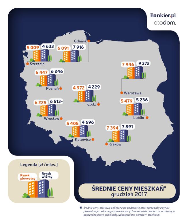 Ceny ofertowe mieszkań – grudzień 2017 [Raport Bankier.pl]