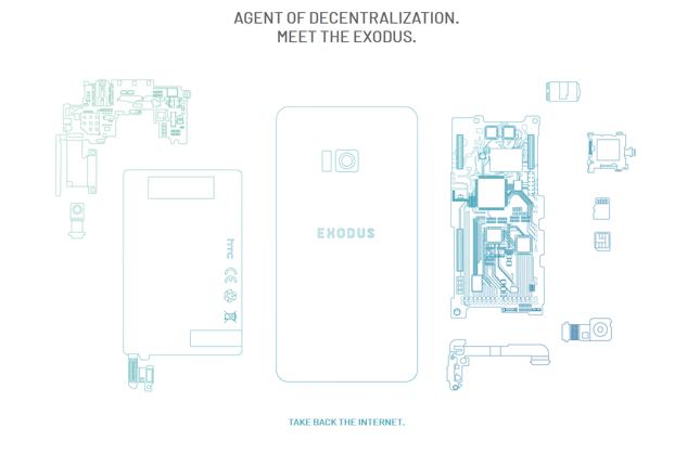 HTC Exodus. Pierwszy telefon oparty na blockchainie