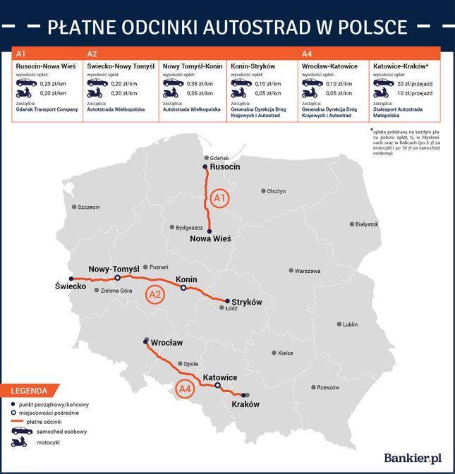 8cb4c91f03652 Opłaty za autostrady w Polsce. Sprawdź