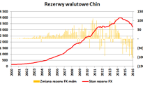 """Chiny """"przepalają"""" rezerwy. Na jak długo ich wystarczy?"""