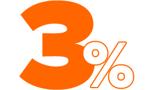 Kto oszczędza, tego stać na niezależność. 3% na koncie oszczędnościowym