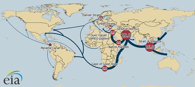 Dzienny wolumen morskiego transportu ropy naftowej (w mln bpd).