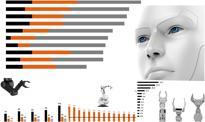 Nowy rekord w automatyzacji pracy. 6 wykresów, które warto zobaczyć