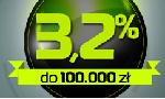 3,2% w skali roku. Od 1000 zł! Otwórz w 5 minut
