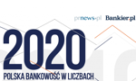 Polska bankowość w liczbach