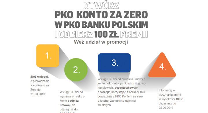 """Weź udział w promocji """"Konta za Zero"""" i odbierz 100 zł premii!"""