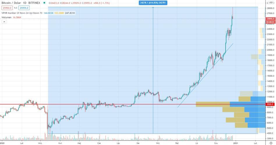 0 09 btc a zar brokers interattivi bitcoin futures symbol