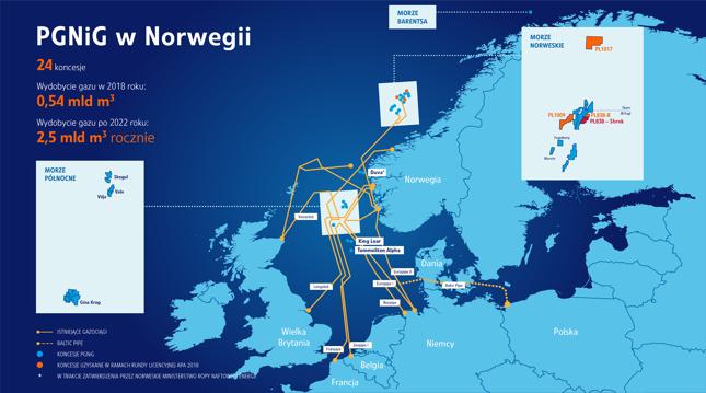 Koncesje PGNiG w Norwegii