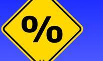 Rynkowe stopy procentowe w USA najwyższe od 7 lat [Wykres dnia]