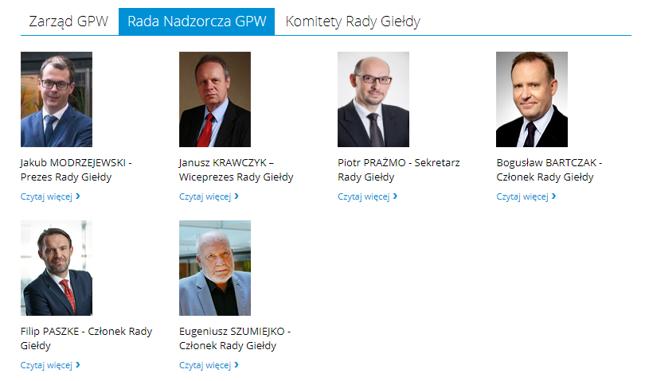 Obecny skład Rady Giełdy. Na jednym stanowisku - przewidzianym dla inwestorów mniejszościowych - jest wakat.