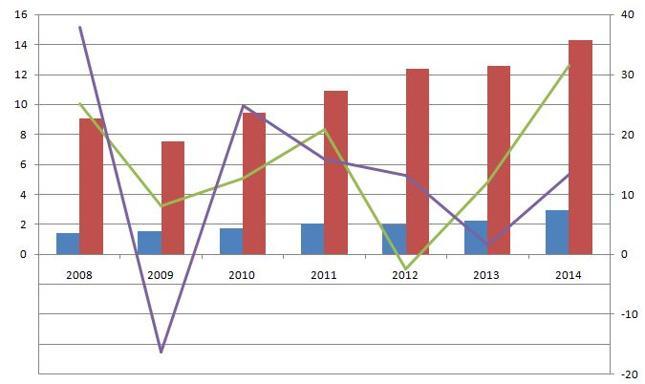 Góra Polski eksport do Chin szybuje, ale wciąż na tle UE wypadamy BT98