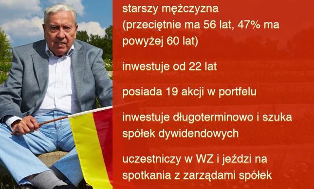 Przeciętny niemiecki inwestor
