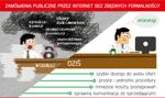 eKatalogi – nowa jakość zamówień publicznych