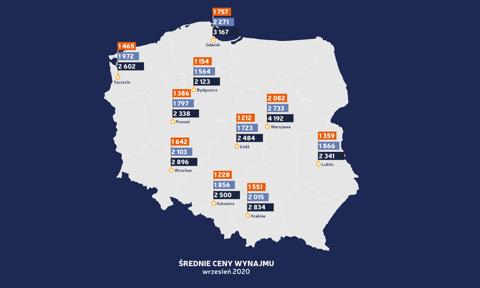 Spadek cen ofertowych najmu coraz głębszy. Nowy raport Bankier.pl i Otodom