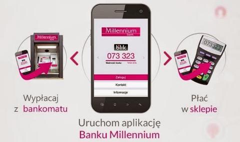 Bank Millennium proponuje 10-proc. zwrotu za płatności BLIK-iem